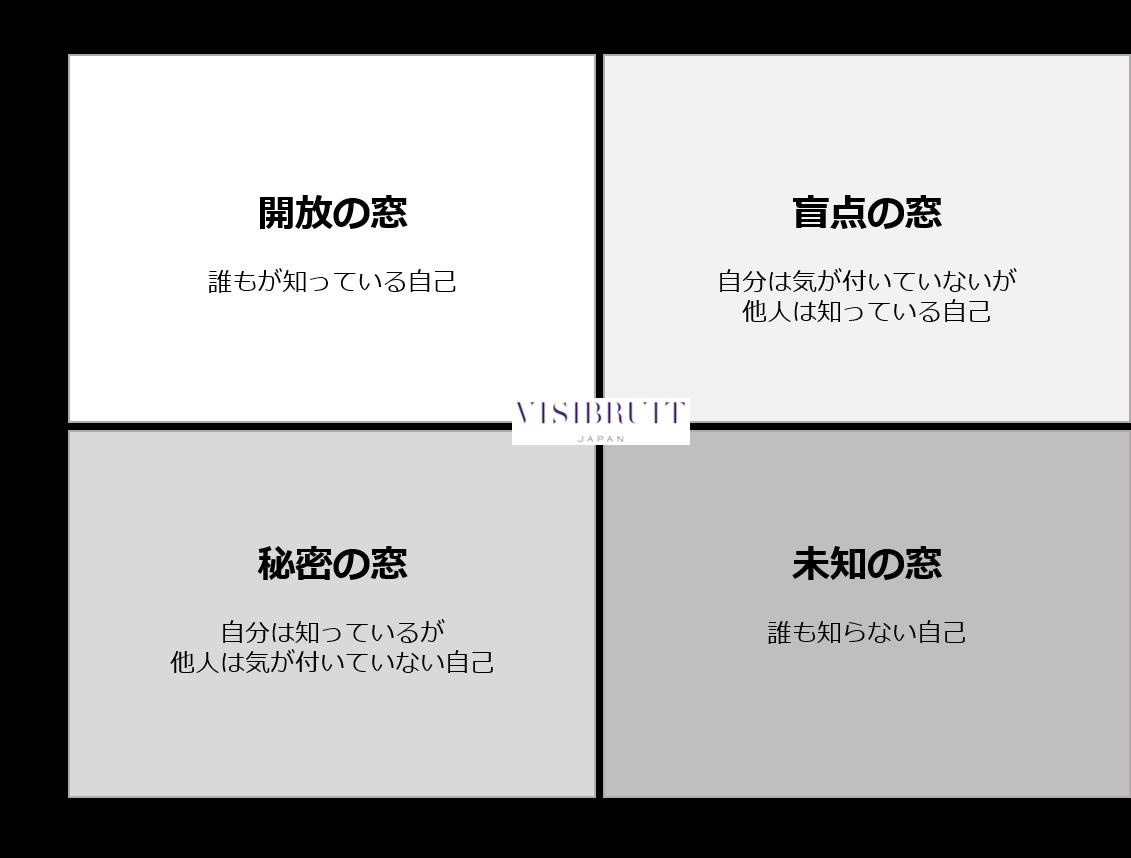 f:id:Visibruit:20190604123830p:plain
