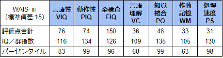 f:id:Visualization:20190516203854p:plain