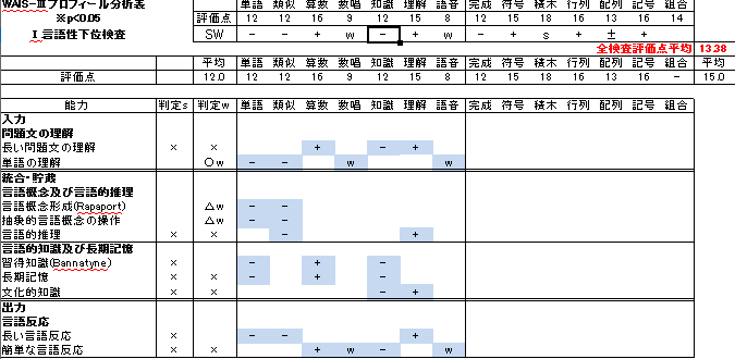 f:id:Visualization:20190516210652p:plain