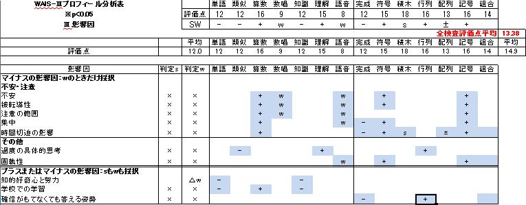 f:id:Visualization:20190516210722p:plain