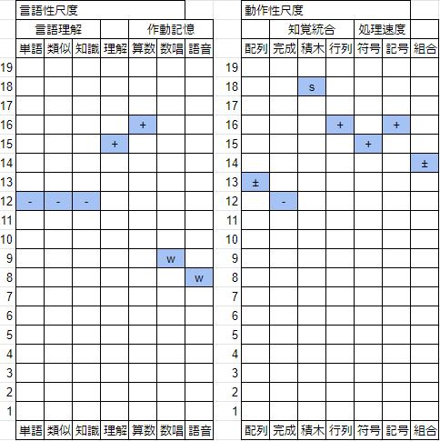 f:id:Visualization:20190520184459p:plain