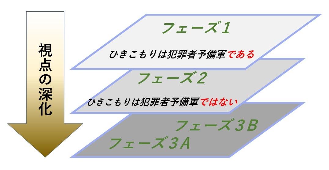 f:id:Vosot:20200524103259j:plain