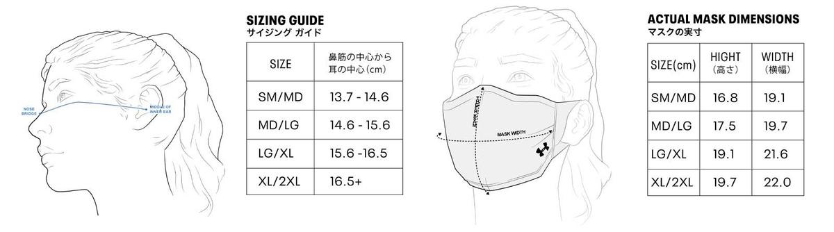 UA スポーツマスク サイズ