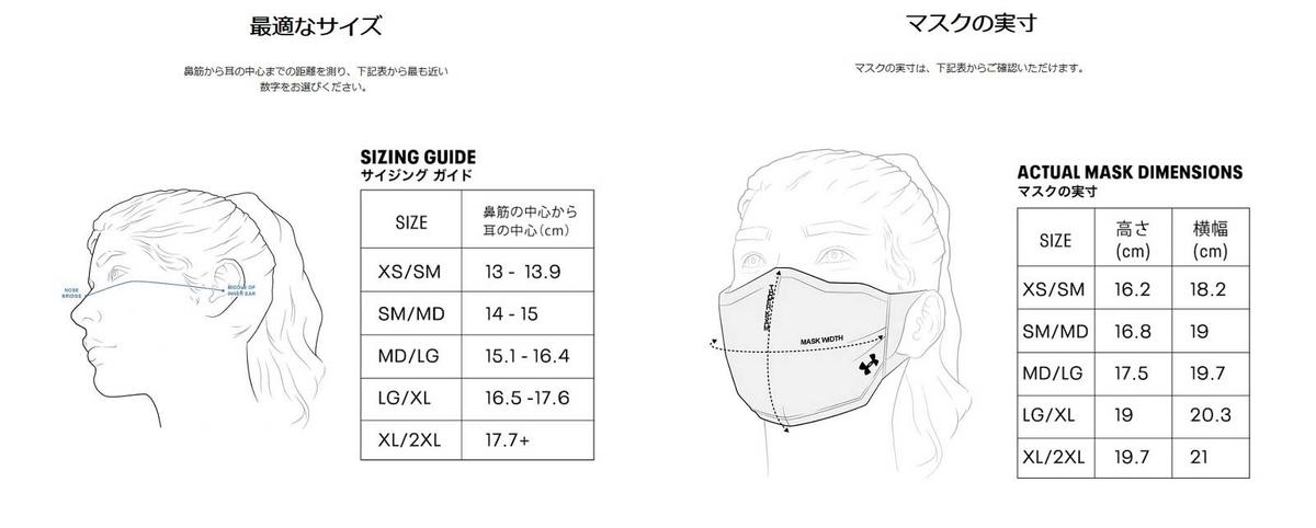 UA スポーツマスク サイズ追加