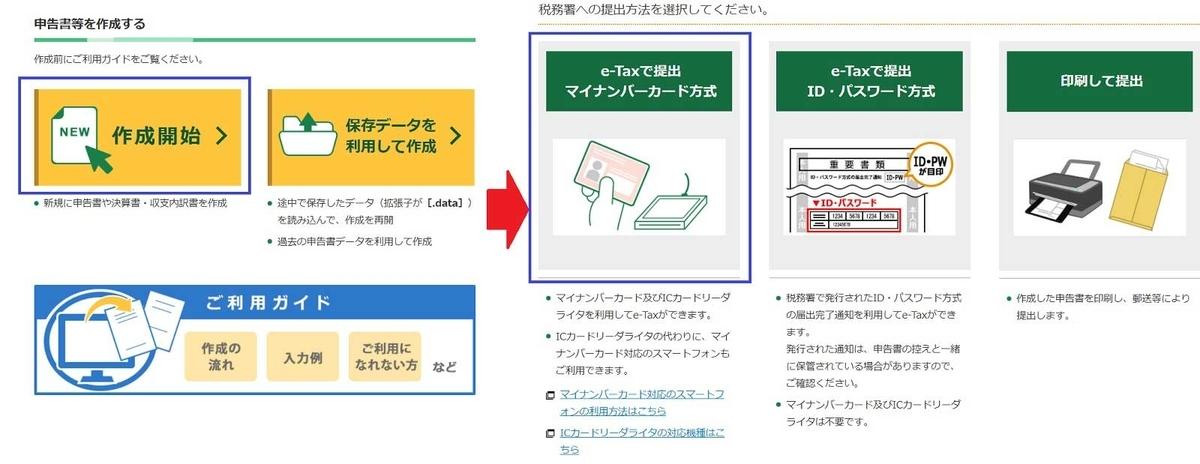 e-Tax準備確認
