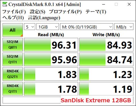 ベンチ SanDisk Extreme 128GB
