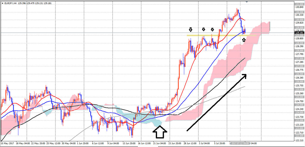 f:id:WALKER:20170713134701p:plain