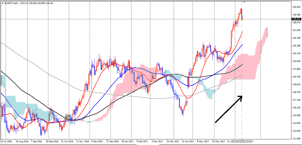 f:id:WALKER:20170713135059p:plain
