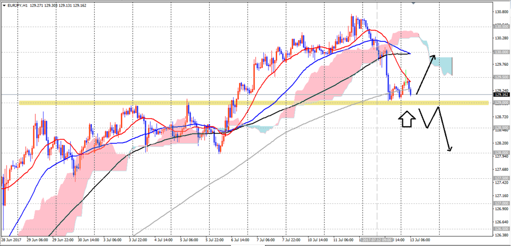 f:id:WALKER:20170713135355p:plain