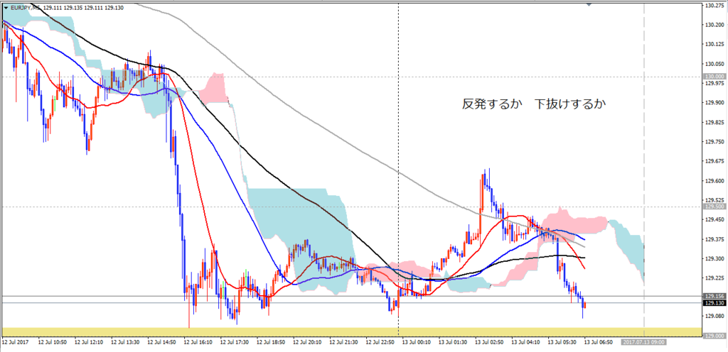 f:id:WALKER:20170713135837p:plain