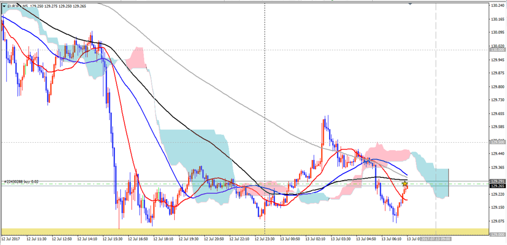 f:id:WALKER:20170713140034p:plain