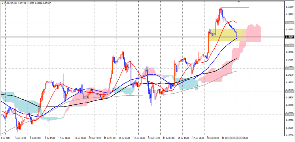 f:id:WALKER:20170719200457p:plain