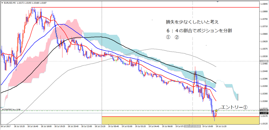 f:id:WALKER:20170719200821p:plain
