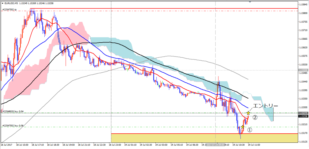 f:id:WALKER:20170719200950p:plain