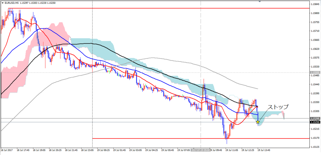 f:id:WALKER:20170719201427p:plain