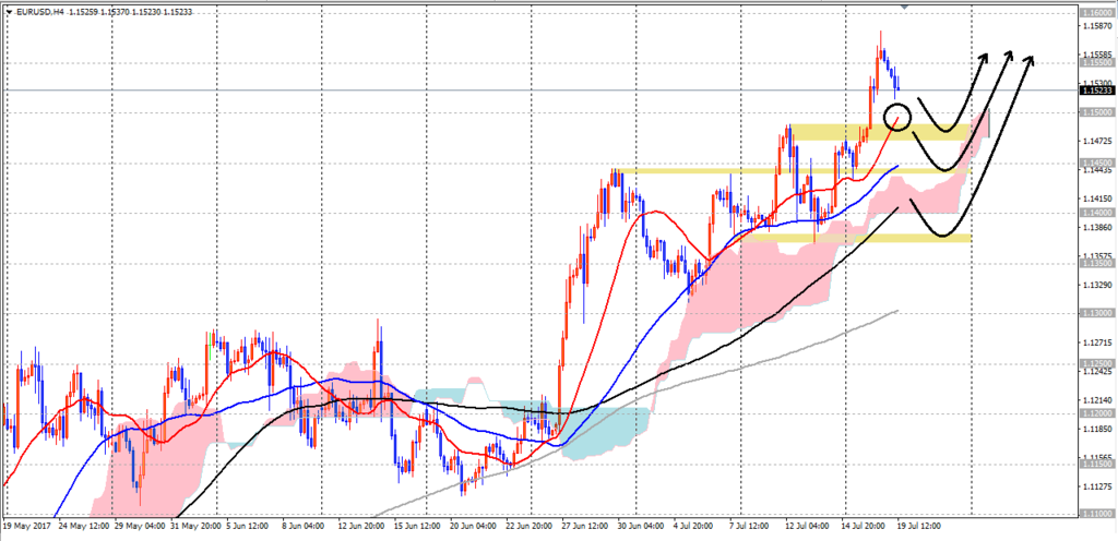 f:id:WALKER:20170719201606p:plain