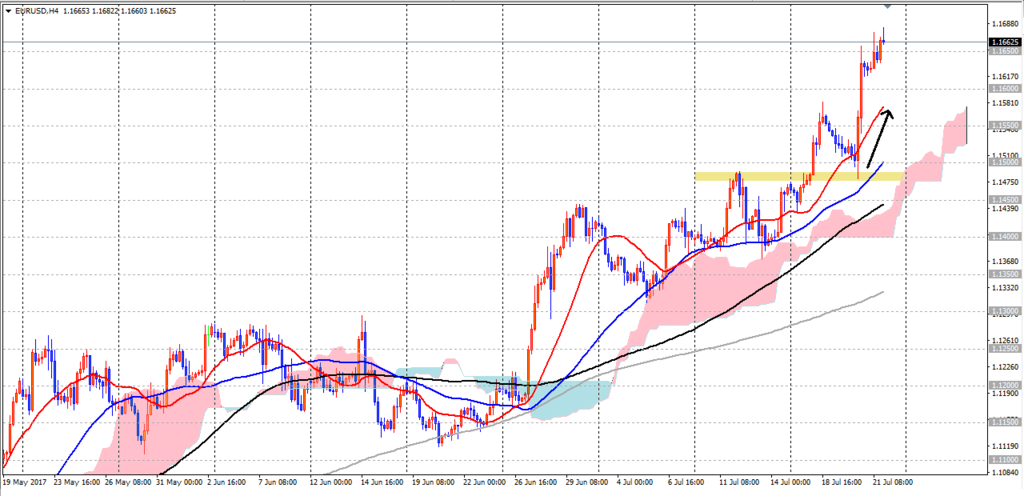 f:id:WALKER:20170724161509p:plain