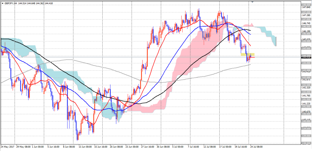 f:id:WALKER:20170724161822p:plain