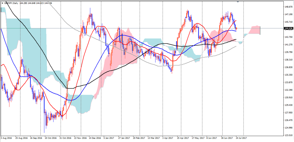 f:id:WALKER:20170724162114p:plain
