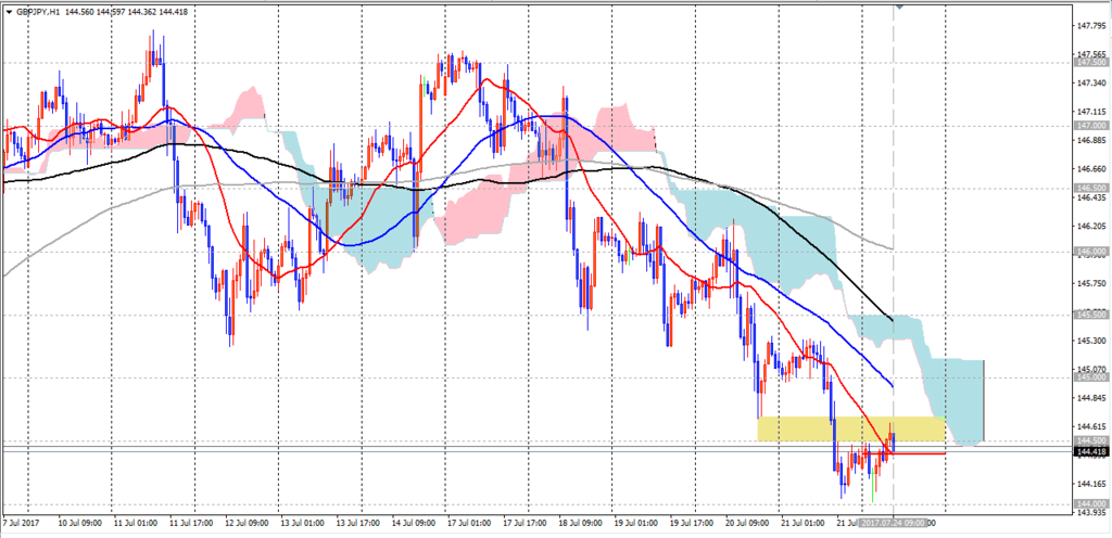 f:id:WALKER:20170724162416p:plain