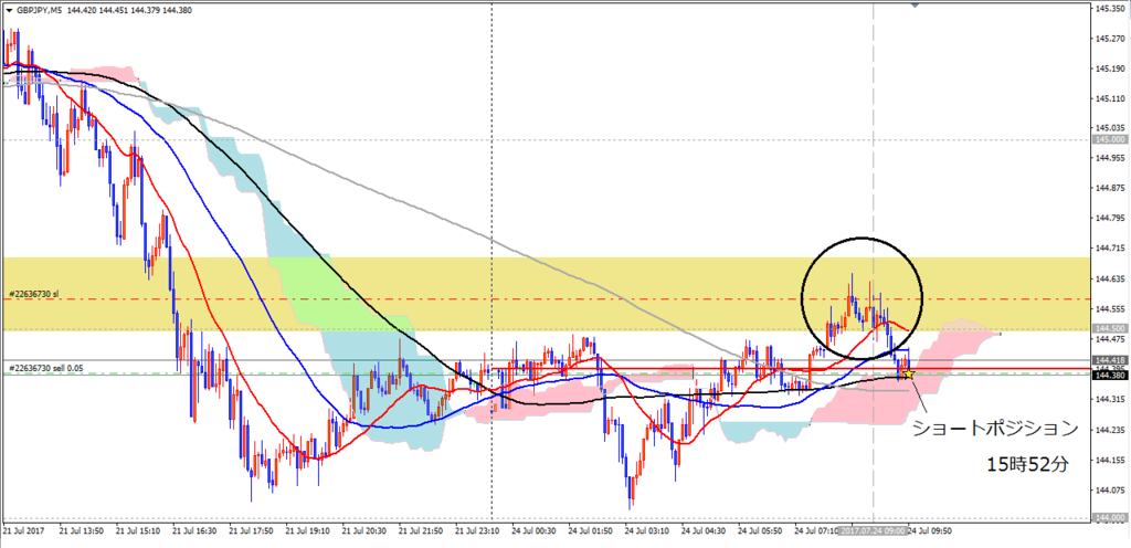 f:id:WALKER:20170724162544p:plain