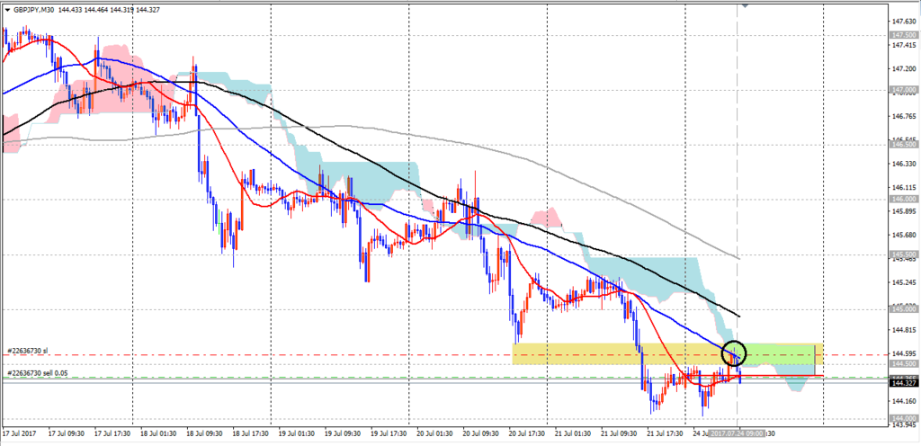 f:id:WALKER:20170724162727p:plain
