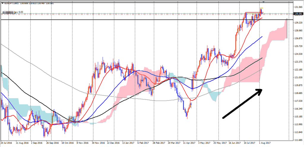 f:id:WALKER:20170804122704p:plain
