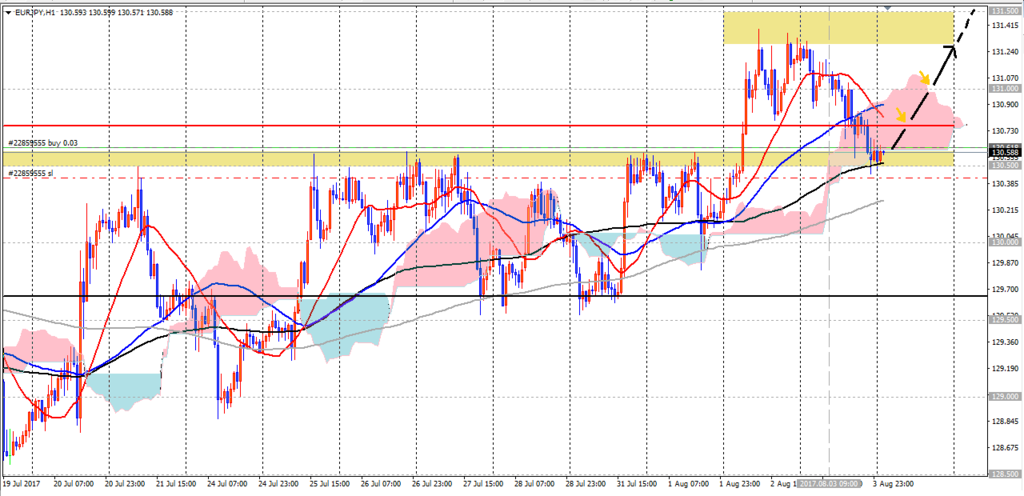 f:id:WALKER:20170804122809p:plain