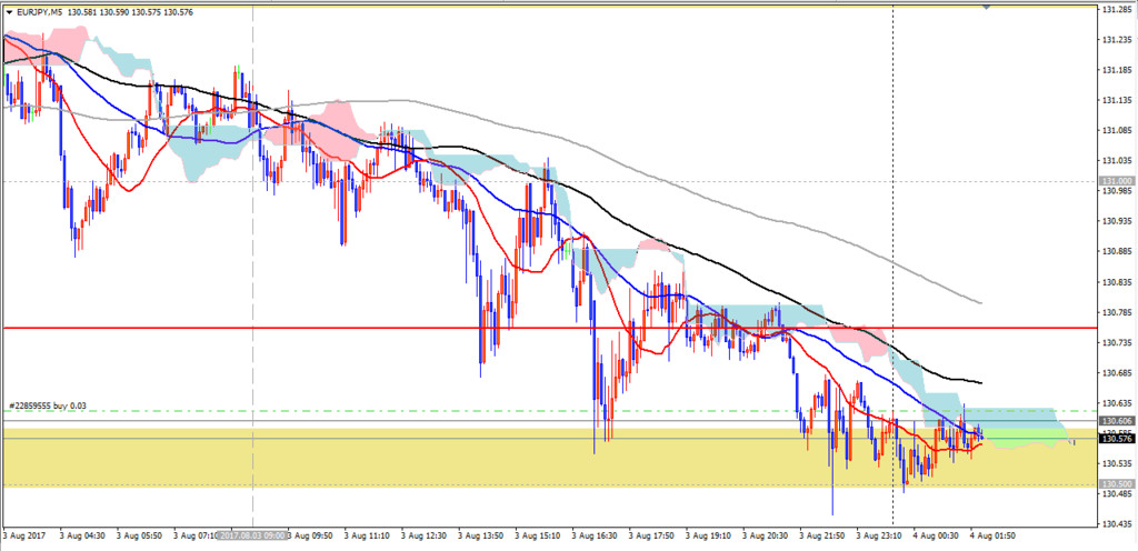 f:id:WALKER:20170804123018p:plain