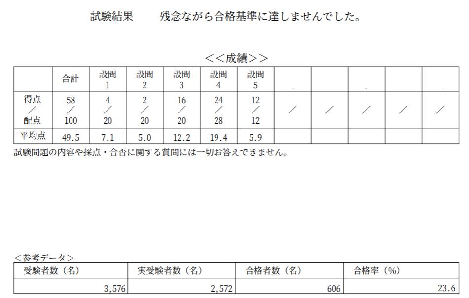 f:id:WAT:20210702111802p:plain