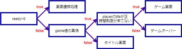 f:id:WCE:20210321111739p:plain