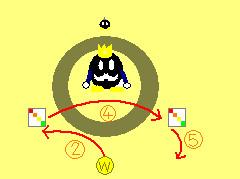 f:id:WaddleDX:20080210180803j:image