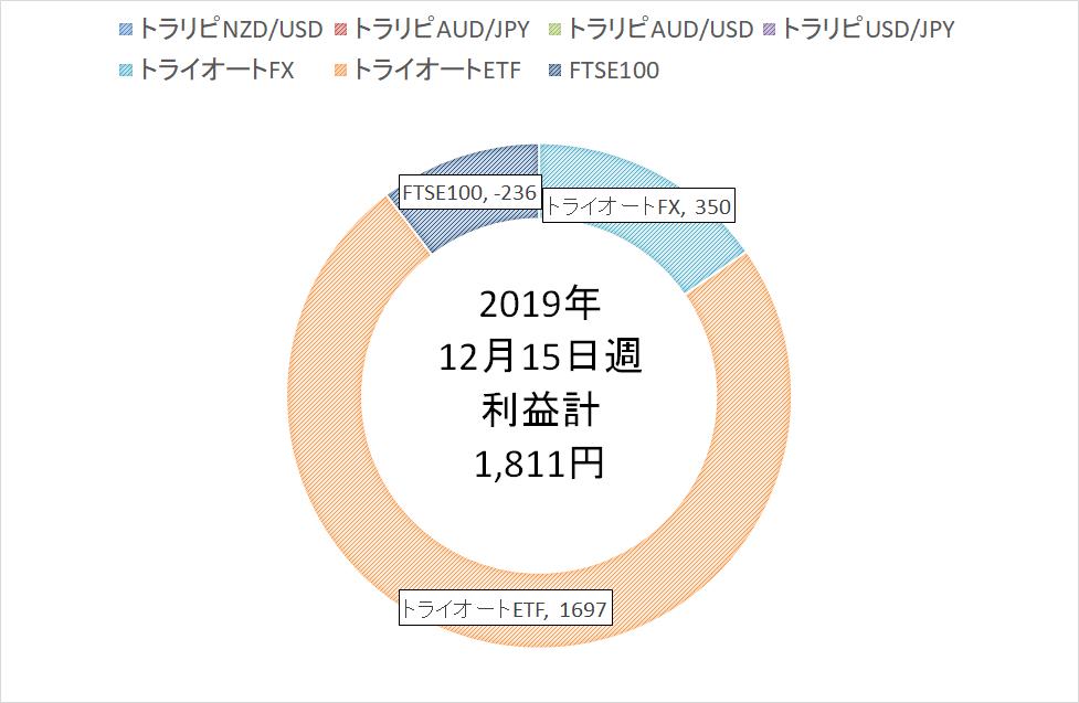f:id:Wakaba-Mk2:20191223095552p:plain