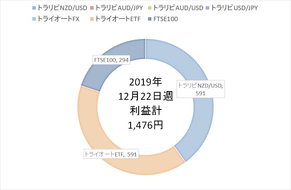 f:id:Wakaba-Mk2:20191228161213p:plain