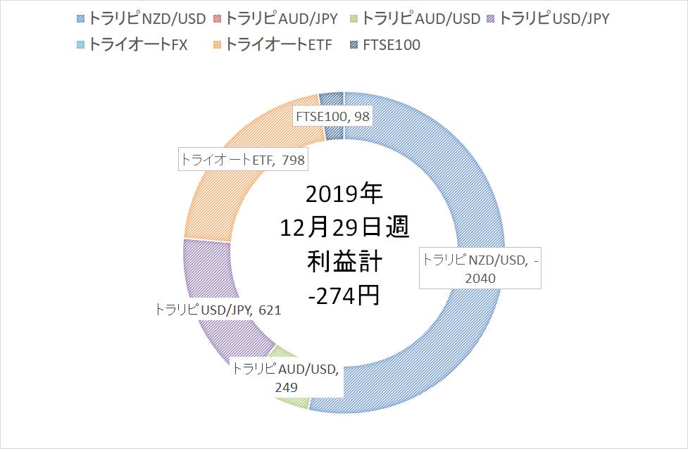 f:id:Wakaba-Mk2:20200105164453p:plain