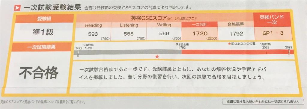 f:id:Waseda_juken:20200210130452j:plain