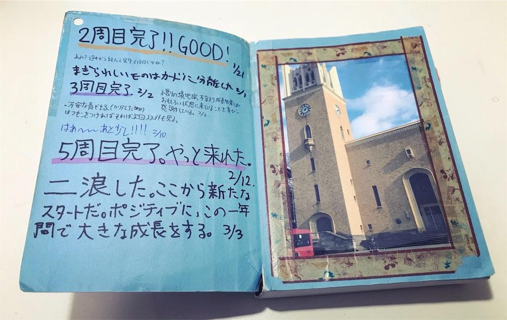 f:id:Waseda_juken:20200210144024j:plain