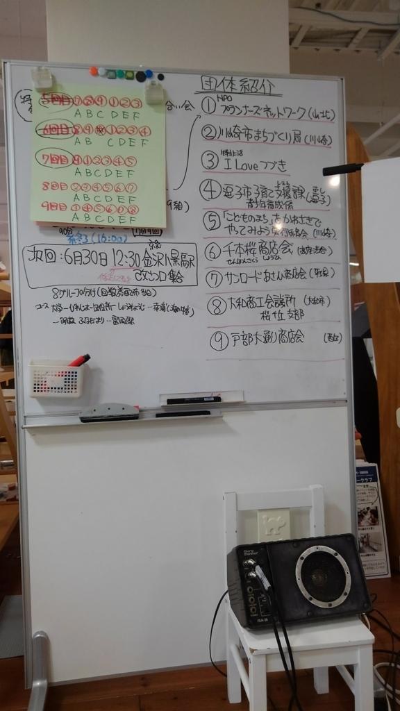 f:id:WatanabeNobuaki:20180618013120j:plain