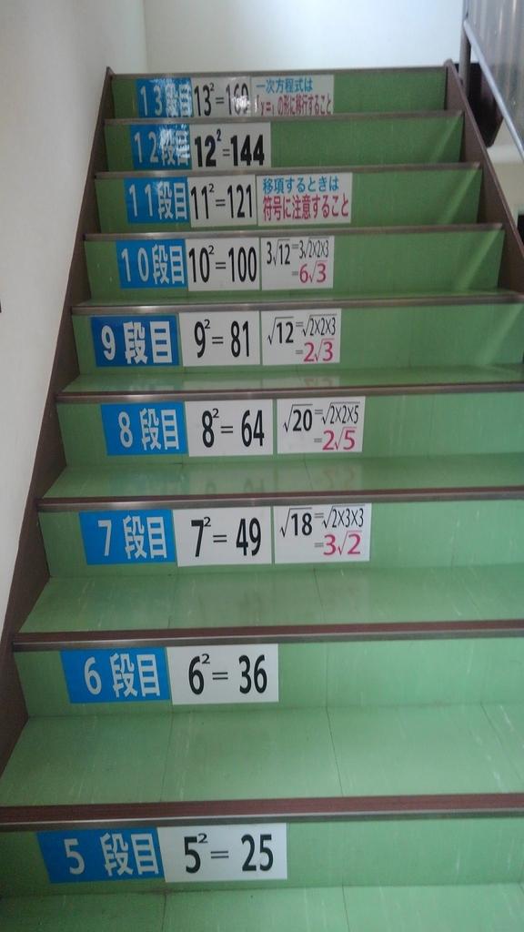 f:id:WatanabeNobuaki:20180923203449j:plain