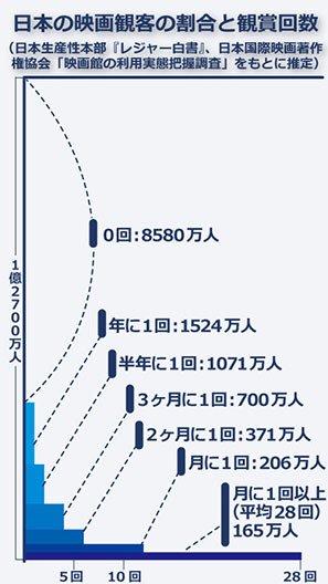 f:id:WataruUmino:20170310140039j:plain