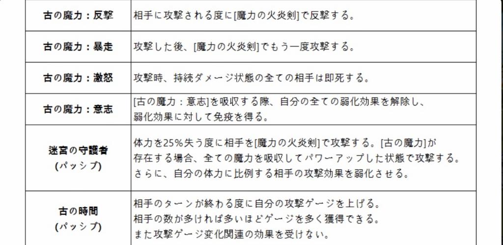 f:id:Watarugo-summonersw:20180711132051p:plain