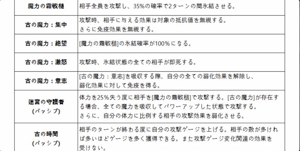 f:id:Watarugo-summonersw:20180711132439p:plain