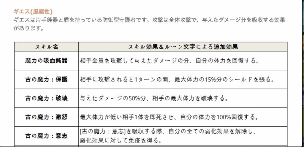 f:id:Watarugo-summonersw:20180711132454p:plain