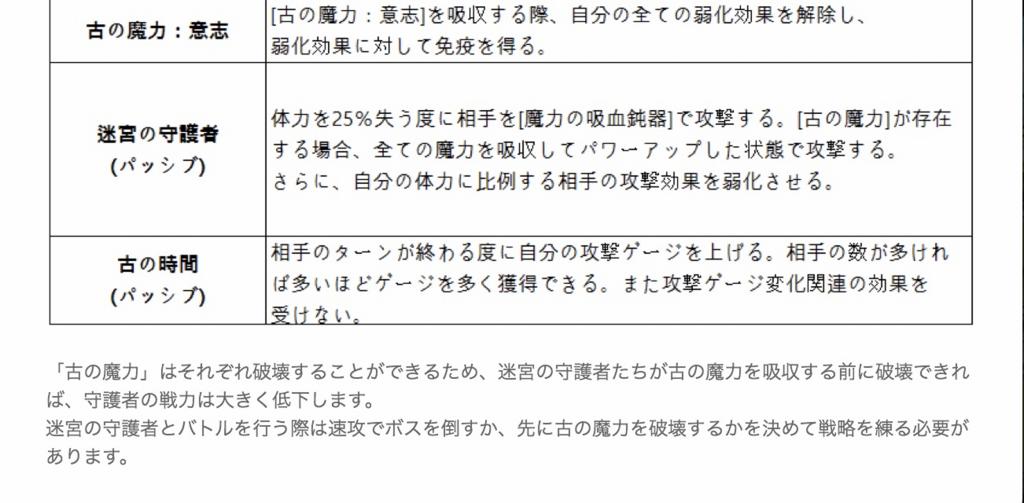 f:id:Watarugo-summonersw:20180711132512p:plain