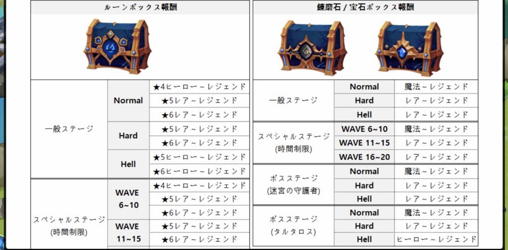 f:id:Watarugo-summonersw:20180717163638p:plain
