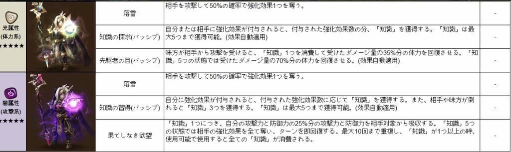 f:id:Watarugo-summonersw:20181030091641p:plain