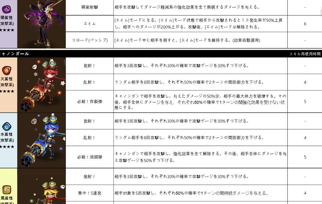 f:id:Watarugo-summonersw:20190131080231p:plain