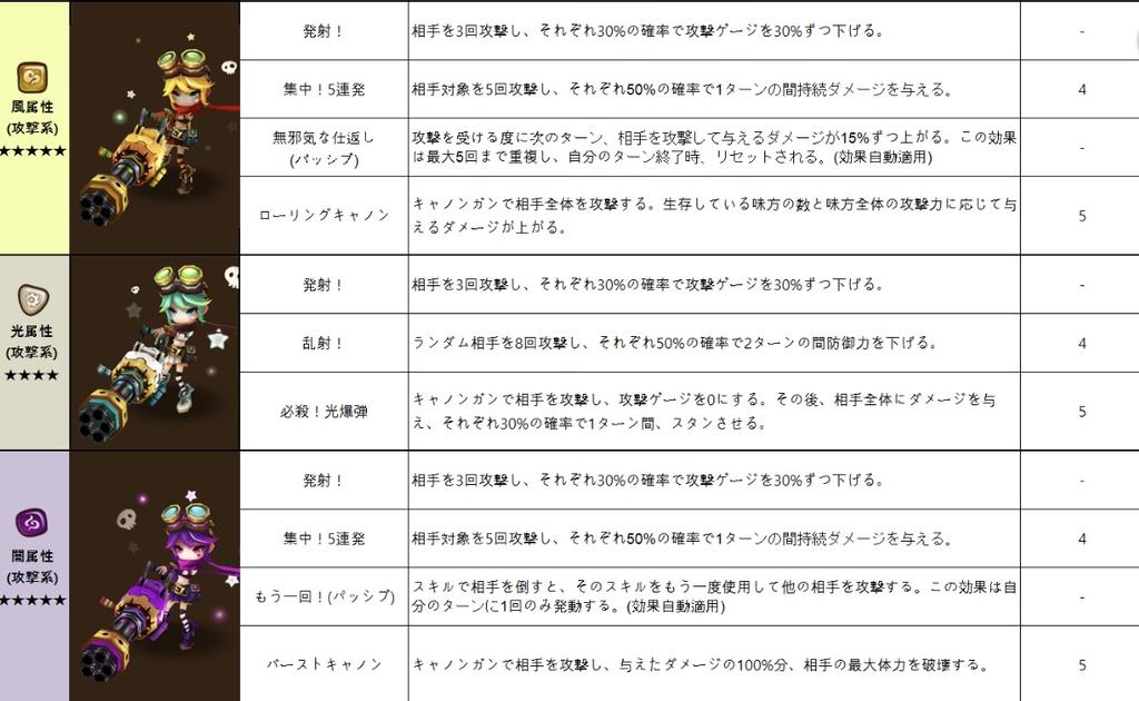 f:id:Watarugo-summonersw:20190131080247p:plain