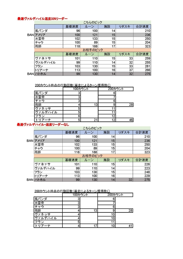 f:id:Watarugo-summonersw:20190201153341j:plain
