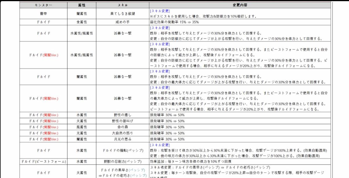 f:id:Watarugo-summonersw:20190326152249p:plain